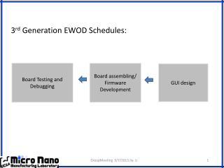 Board assembling/ Firmware Development