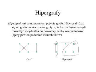 H i per grafy