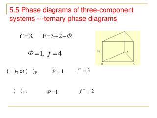 5.5 Phase diagrams of three-component systems ---ternary phase diagrams
