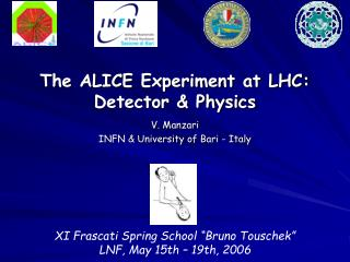 The ALICE Experiment at LHC: Detector & Physics