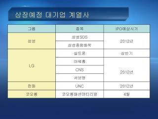 상장예정 대기업 계열사