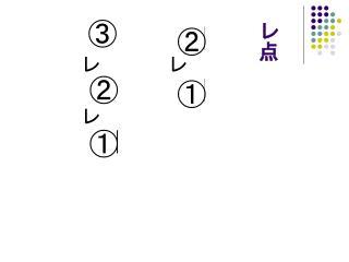 □ レ □ □ レ □ レ □