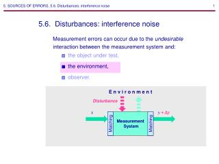 5. SOURCES OF ERRORS. 5.6. Disturbances: interference noise