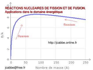 REACTIONS NUCLEAIRES DE FISSION ET DE FUSION. Applications dans le domaine énergétique