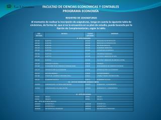 FACULTAD DE CIENCIAS ECONOMICAS Y CONTABLES PROGRAMA ECONOMÍA