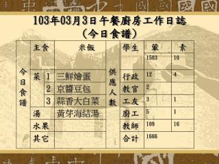 103 年 03 月 3 日午餐廚房工作日誌 ( 今日食譜 )