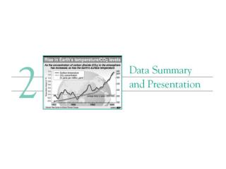 2-1 Data Summary and Display