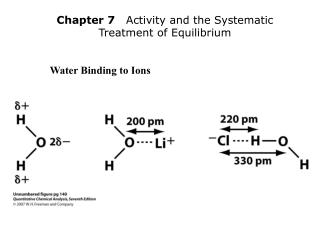 Water Binding to Ions