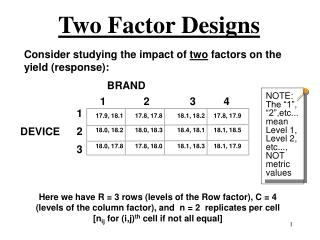 Two Factor Designs