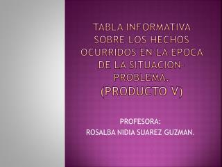 TABLA INFORMATIVA SOBRE LOS HECHOS OCURRIDOS EN LA EPOCA DE LA SITUACION-PROBLEMA. (PRODUCTO V)