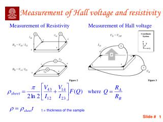 Measurement of Hall voltage and resistivity