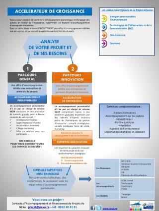 Les secteurs stratégiques de La Région Réunion