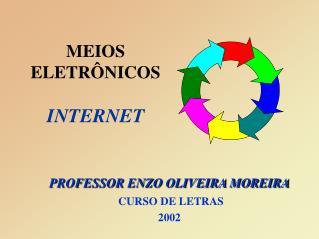 MEIOS ELETRÔNICOS INTERNET