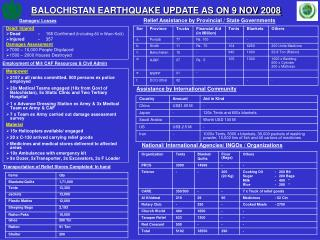 BALOCHISTAN EARTHQUAKE UPDATE AS ON 9 NOV 2008