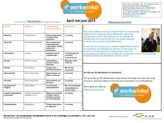 Bij alle door ons aangeboden werkplekken werkt u als vrijwilliger en verdient u €1,= per uur.
