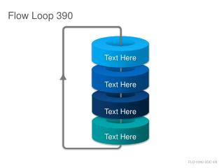 Flow Loop 390