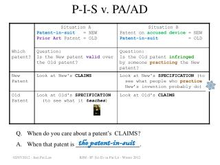 P-I-S v. PA/AD