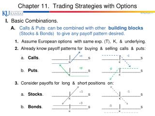 Chapter 11. Trading Strategies with Options