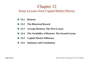 12.1	Returns 12.2	The Historical Record 12.3	Average Returns: The First Lesson