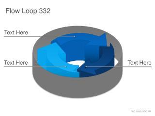 Flow Loop 332