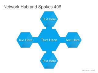 Network Hub and Spokes 406