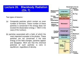 Lecture 26. Blackbody Radiation (Ch. 7)