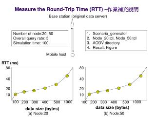 Measure the Round-Trip Time (RTT) – 作業補充說明