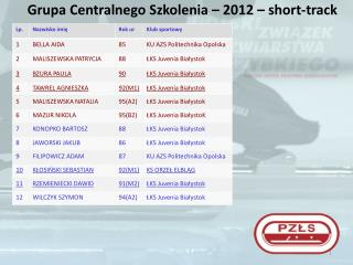 Grupa Centralnego Szkolenia – 2012 – short-track