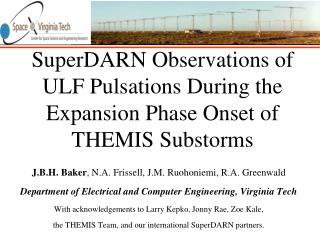 SuperDARN Observations of ULF Pulsations During the Expansion Phase Onset of THEMIS Substorms