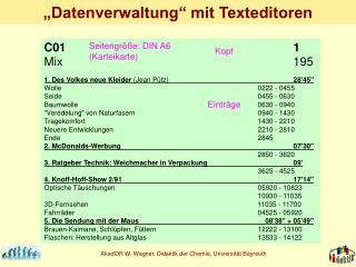 """""""Datenverwaltung"""" mit Texteditoren"""