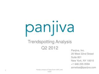Trendspotting Analysis Q2 2012