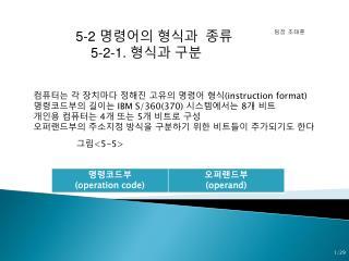 5-2 명령어의 형식과 종류 5-2-1. 형식과 구분