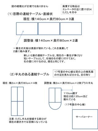 (1)窓際の連結テーブル・直線状