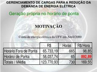 GERENCIAMENTO DE CARGAS PARA A REDUÇÃO DA DEMANDA DE ENERGIA ELÉTRICA