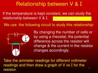 Relationship between V & I