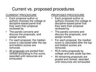 Current vs. proposed procedures