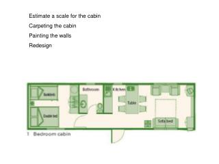 Estimate a scale for the cabin Carpeting the cabin Painting the walls Redesign