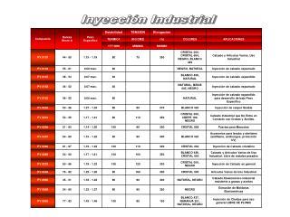 Inyección Industrial