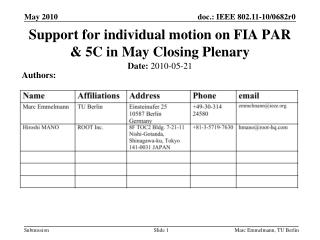 Support for individual motion on FIA PAR & 5C in May Closing Plenary