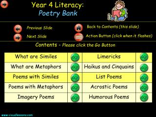 Year 4 Literacy: Poetry Bank