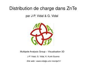 Distribution de charge dans ZnTe