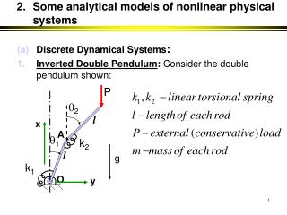 Discrete Dynamical Systems : Inverted Double Pendulum :  Consider the double pendulum shown: