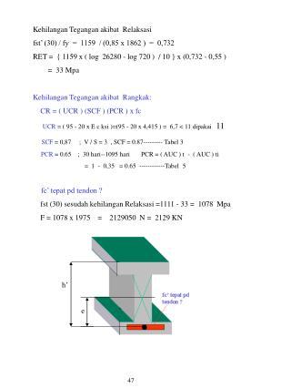 Kehilangan Tegangan akibat Relaksasi fst' (30) / fy = 1159 / (0,85 x 1862 ) = 0,732