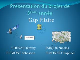 Presentation du projet de 3 ème année