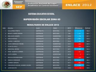 Comparativo 2009-2012