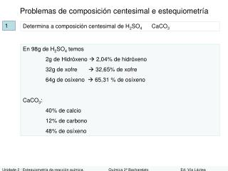 Problemas de composición centesimal e estequiometría