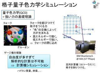 格子量子色力学シミュレーション