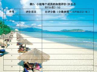 表 2 :小组每个成员的自我评价 ( 参考书本 P36 表 2-16 )