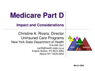 Medicare Part D Impact and Considerations