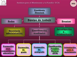Instituto para el Matrimonio y la Familia- UCA